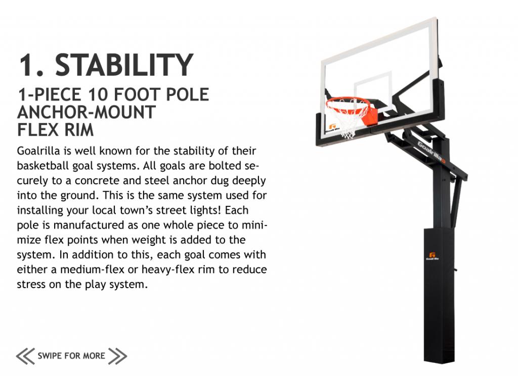 Goalrilla Basketball Hoops Cincinnati S Dealer With Lifetime Warranty